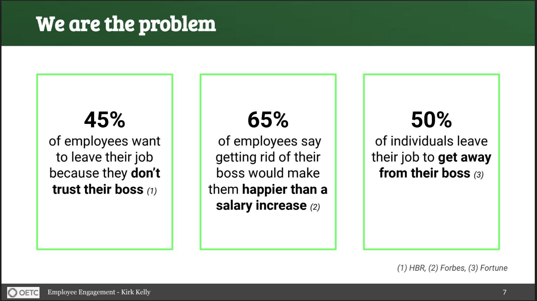 The Secret Sauce: Employee Engagement
