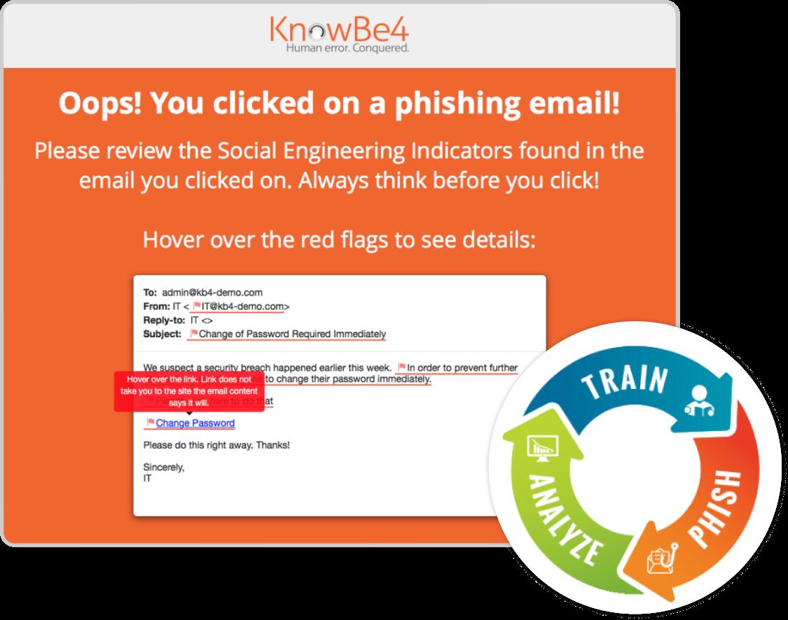 Baseline phishing test